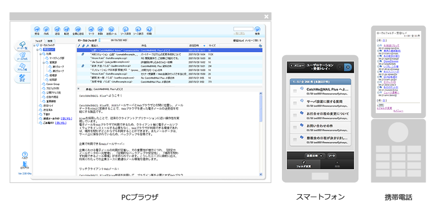 CatchMe@MAIL Plus インターフェース